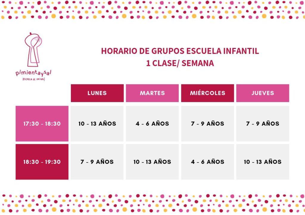 horario-grupos-escuela-infantil-cocina